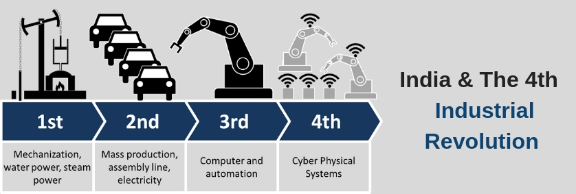 India & The 4th Industrial Revolution